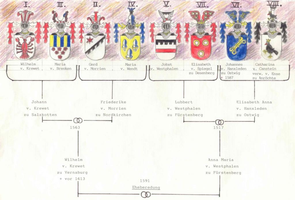 Familientafel mit Wappen derer von Krewet und von Westfalen. (Erstellt durch Rüdiger Weinstrauch)
